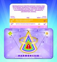 Гармонизатор серии RAM